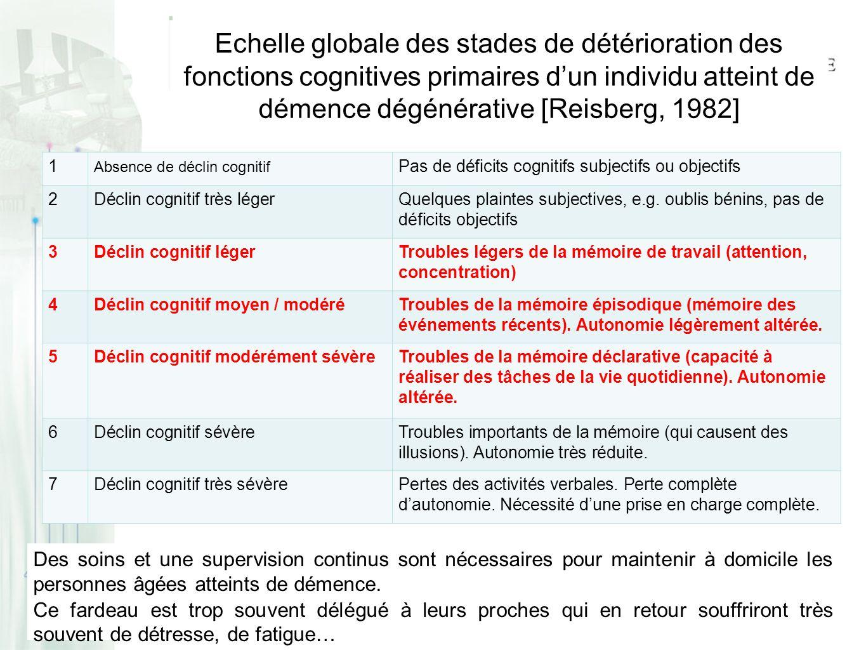 Echelle globale des stades de détérioration des fonctions cognitives primaires d'un individu atteint de démence dégénérative [Reisberg, 1982]